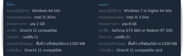 ดาวโหลดเกมพีซี เกมคอมพิวเตอร์