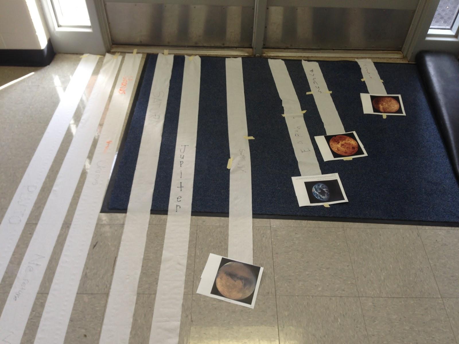 toilet paper solar system activity - photo #14