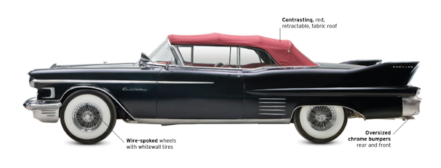 Cadillac_Series_62 _Convertible_Coupe_1959, Classic Cars