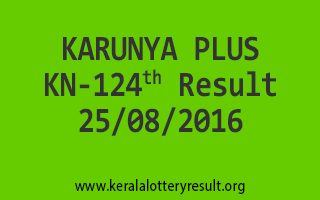 25-08-2016 THURSDAY KARUNYA PLUS KN-124 KERALA LOTTERY RESULTS