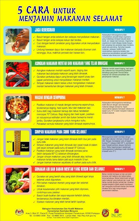 Peraturan Kebersihan Makanan 2009