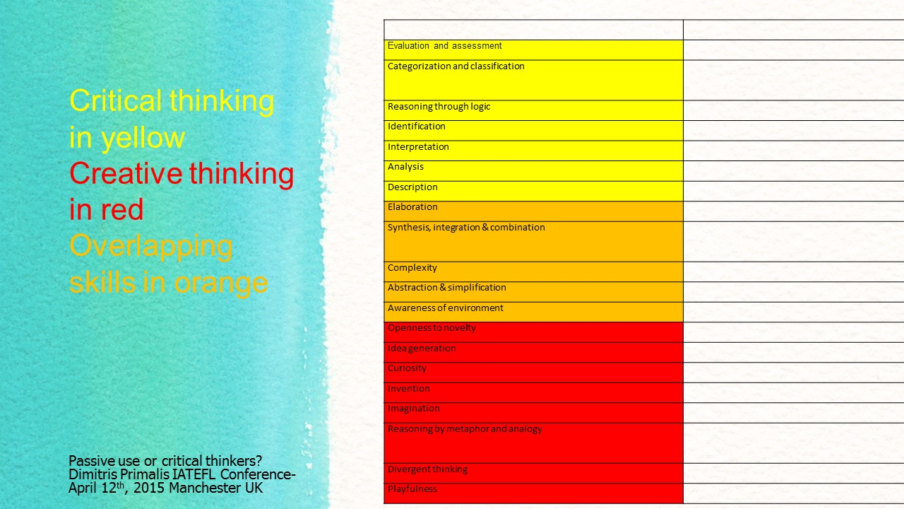 A different side of EFL: Passive users or critical thinkers