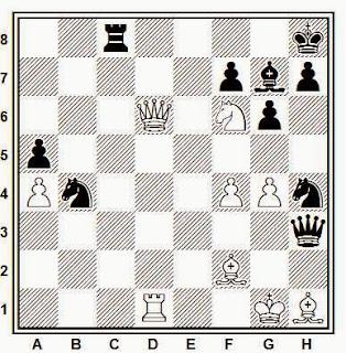 Posición de la partida de ajedrez Norwood - Gelfand (Holanda, 1988)