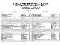 UNDIAN PACU JALUR PEKAN BUDAYA KEC. KUANTAN HILIR APRIL 2018