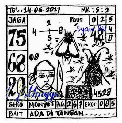 http://www.datatogel4d.com/2017/05/prediksi-togel-singapura-minggu-14-05.html