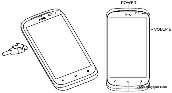 2Toer: HTC Desire X Hard Reset, Insert SIM, Storage, Open