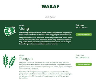 wakaf online di indonesia