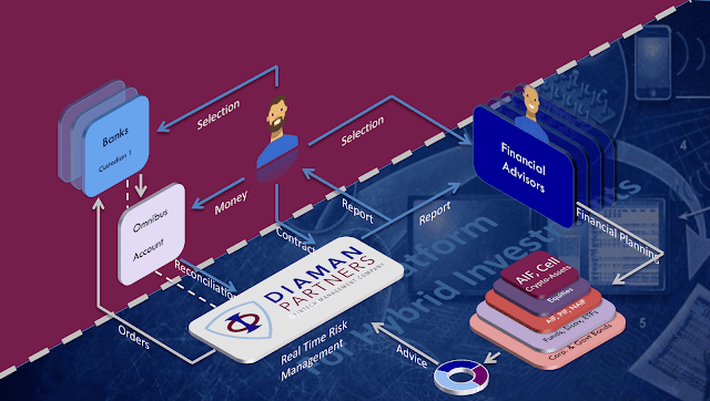 diaman partners logo%2B%25281%2529 - PHI Token - Platform for Hybrid Investment