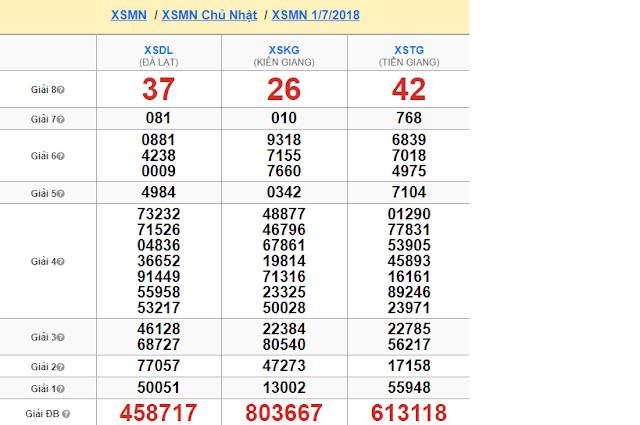 Kết quả soi cầu miền Nam chủ nhật tuần trước (ngày 01/07) - Win2888vn