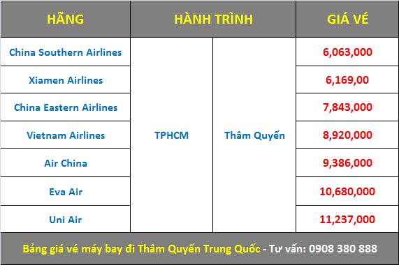 Bạn muốn biết giá vé máy bay từ Sài Gòn đi Thâm Quyến?