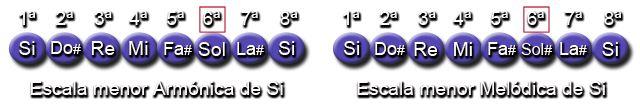 Diferencias entre Escalas menor Armónica y Melódica (Si - B)