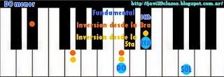 acordes de piano menores principiantes