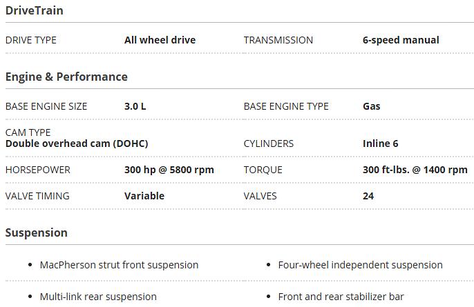 2008 BMW 335xi Twin Turbo Specs