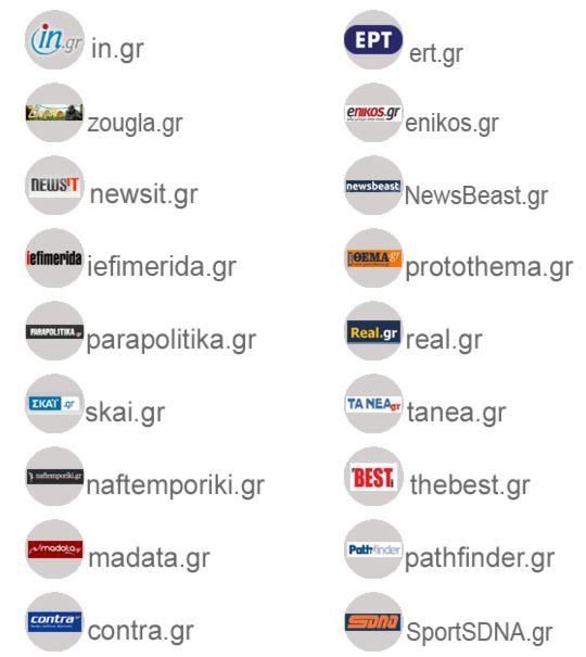 http://www.greekapps.info/p/mobile-sites.html