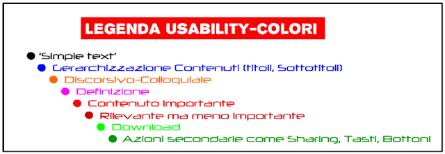 text design color usability blogging eBook web writing web usability