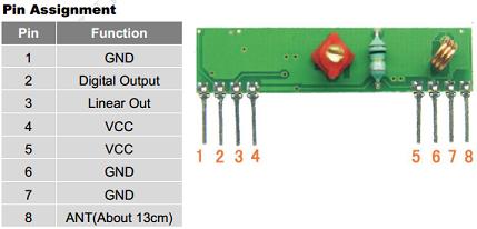 codergirljp: 434Mhz RF Transmitter/Receiver with the Arduino