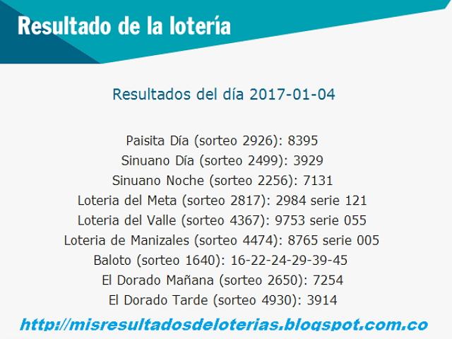 Sorteos de las Loterias de Colombia-Enero 4 2017