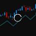 Mastering Technical Analysis : Maximizing Trading Profits