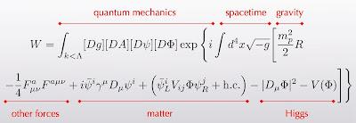 Formulacion de la integral de camino