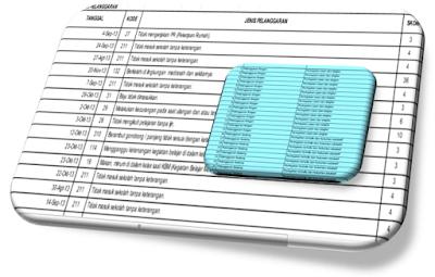 5 File Master Aplikasi Point Pelanggaran dan Tata Tertib Siswa