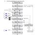 Hướng dẫn vận hành hệ thống xử lý nước thải xeo giấy