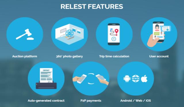 Relest Platform Lelang Terdesentralisasi Pertama Untuk Menyewa Real Estate