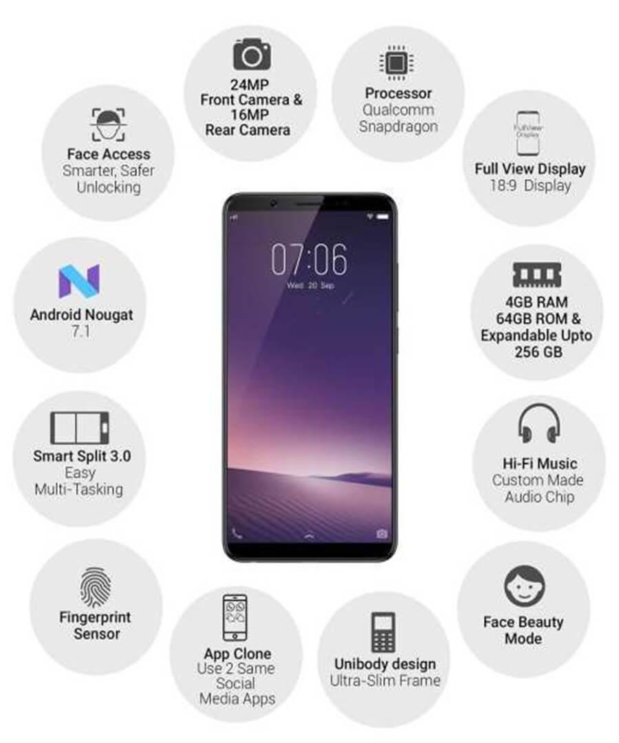 Harga dan Spefisikasi Lengkap Smartphone Vivo V7 Plus Terbaru 2018