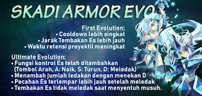 Skadi Armor Evolution Lost Saga Indonesia