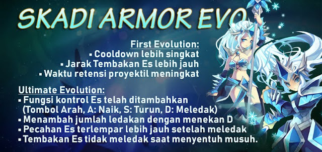 Skadi Armor Evolution Lost Saga Indonesia