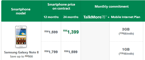 Maxis Finally Reveals Pricing For The Galaxy Note II, Now