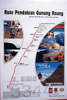 gunung raung rute banyuwangi