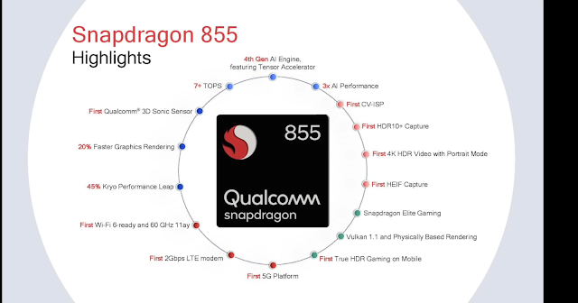 Snapdragon 855 highlights