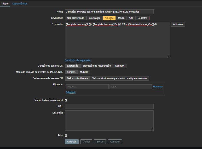 Monitoração de quantidade de interfaces PPPoE no Mikrotik