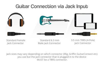 Cara Mudah Membuat Efek Gitar di Android