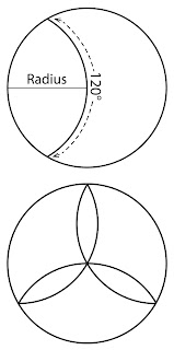 The Vesica Piscis measuring out one-third (120 degrees of the circle); 3 Vesica Piscis measuring out the 3 division of the Circle (drawn by Lori Tompkins).