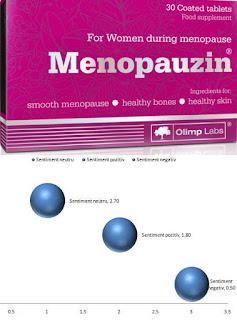 MENOPAUZIN pareri capsule menopauza cu soia