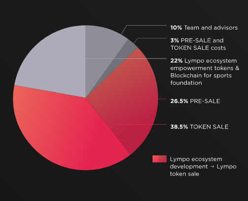 Bityard, Platform Perdagangan Cryptocurrency Bagi Pemula