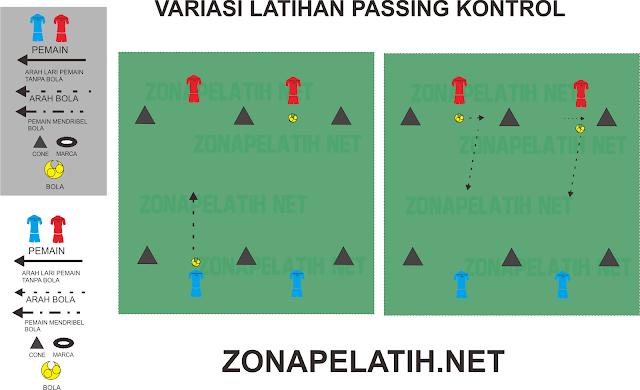 BENTUK VARIASI LATIHAN PASSING KONTROL | SEPAKBOLA DAN FUTSAL