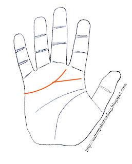 jupiter branch heart line