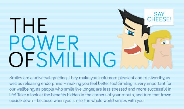 The hidden power of smile