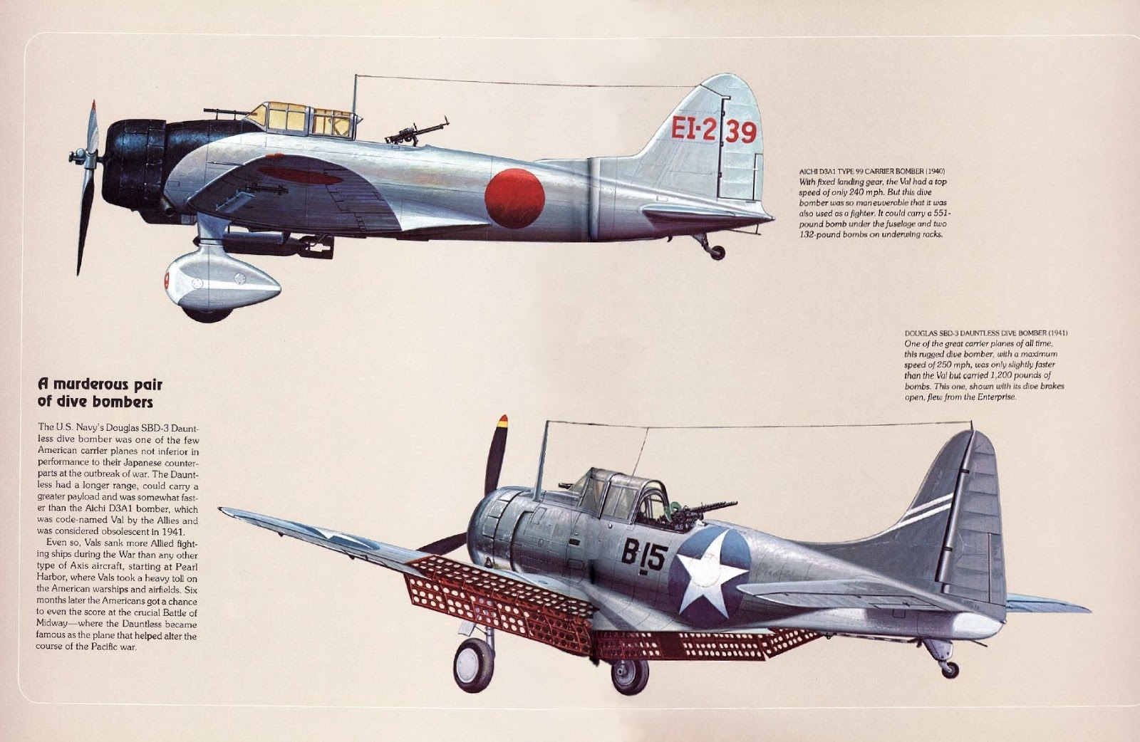 Japanese Aircraft of WWII: Dive-bombers – a comparison