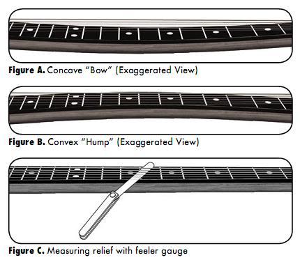 Berikut Cara memperbaiki neck gitar yang bengkok versi zonagitar.net