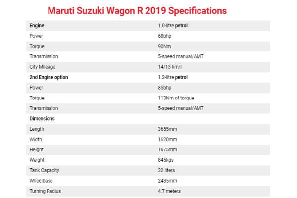 Maruti Wagon R 2019 specs