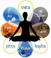 vata, pitta, kapha, föld, levegő, éter, víz, tűz