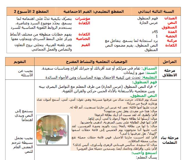مذكرات المقطع الثاني الأسبوع الثاني اللغة العربية،رياضيات،جغرافيا للسنة الثالثة إبتدائي الجيل الثاني