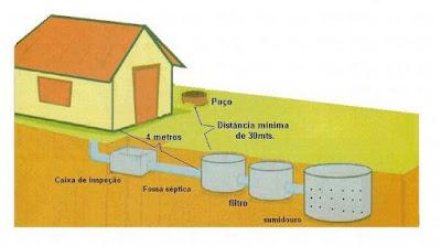 Pé da serra em Jacupiranga ganhará investimentos em saneamento