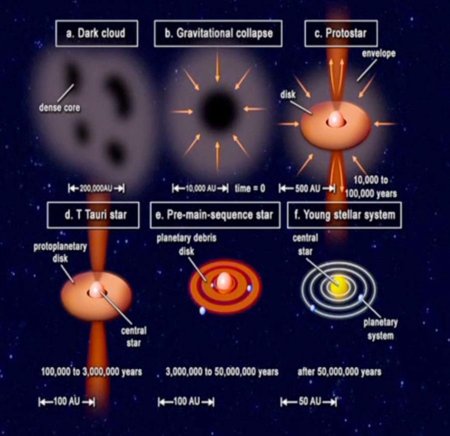 Let's Talk Physics