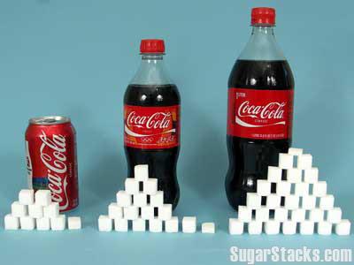 Cantidades de azúcar que contienen los refrescos de cola según su tamaño.