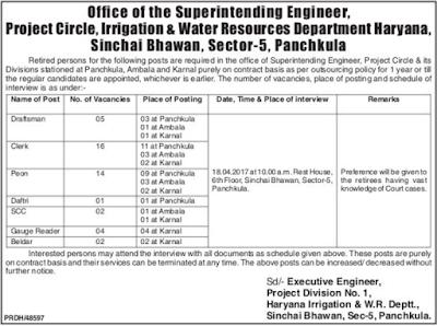 Haryana Irrigation Recruitment 2017