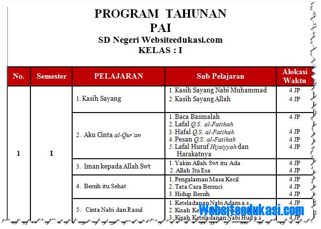 Prota Pai Kelas 1 Sd Mi Kurikulum 2013 Revisi 2018 Juragan Fansubs
